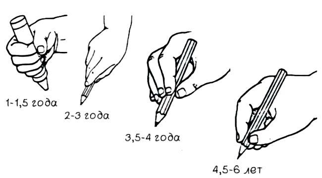Почему ребенок неправильно держит карандаш?